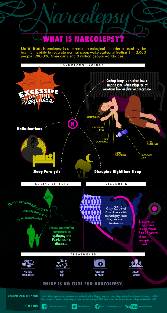 julieflygare_narcolepsy_infographic_PNG